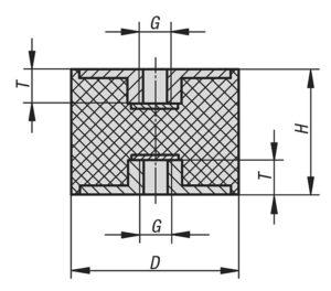Чертеж K1320 Виброизоляторы со внутренней резьбой, нержавеющая сталь